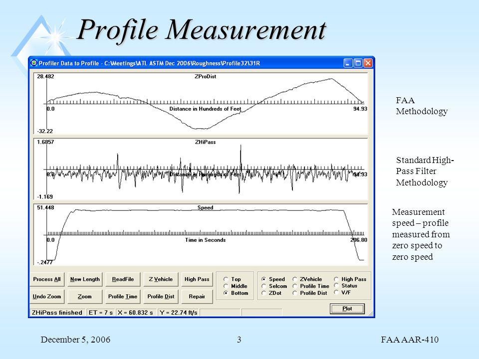 FAA AAR-410 December 5, 20063 Profile Measurement FAA Methodology Standard High- Pass Filter Methodology Measurement speed – profile measured from zero speed to zero speed