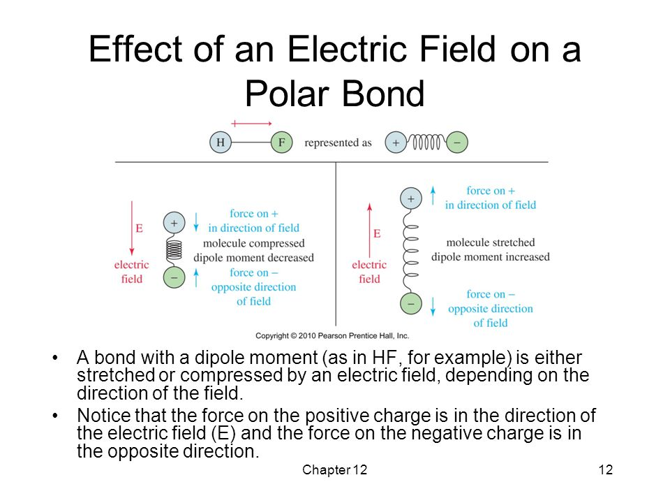 Chapter 1212 Effect of an Electric Field on a Polar Bond A bond with a dipole moment (as in HF, for example) is either stretched or compressed by an e