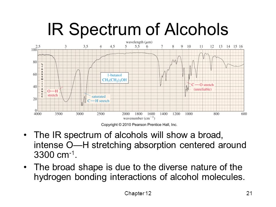 Chapter 1221 IR Spectrum of Alcohols The IR spectrum of alcohols will show a broad, intense O—H stretching absorption centered around 3300 cm -1. The