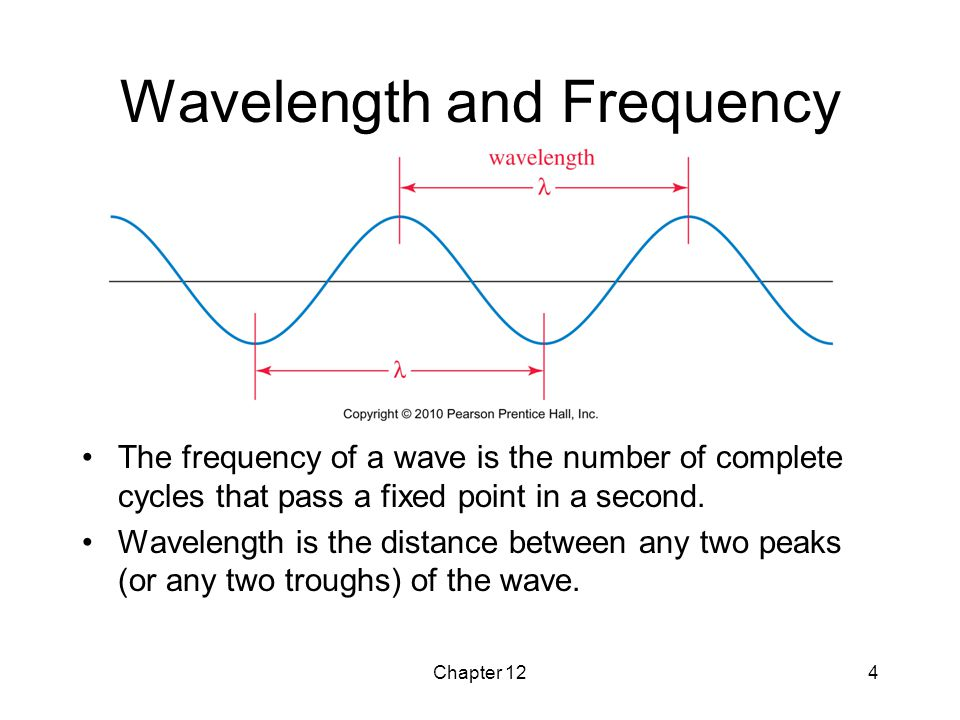Chapter 124 Wavelength and Frequency The frequency of a wave is the number of complete cycles that pass a fixed point in a second. Wavelength is the d