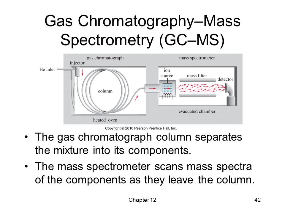 Chapter 1242 Gas Chromatography–Mass Spectrometry (GC–MS) The gas chromatograph column separates the mixture into its components. The mass spectromete