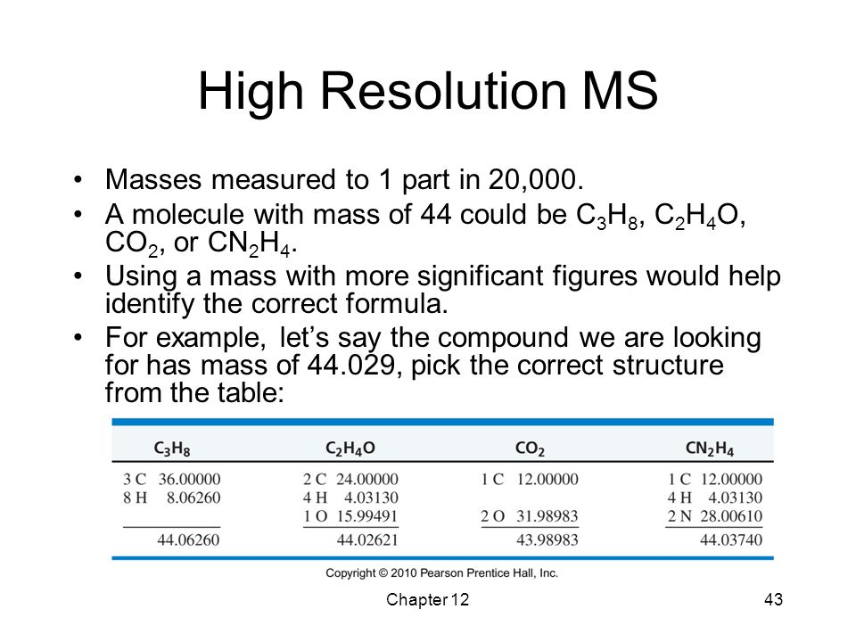 Chapter 1243 High Resolution MS Masses measured to 1 part in 20,000. A molecule with mass of 44 could be C 3 H 8, C 2 H 4 O, CO 2, or CN 2 H 4. Using