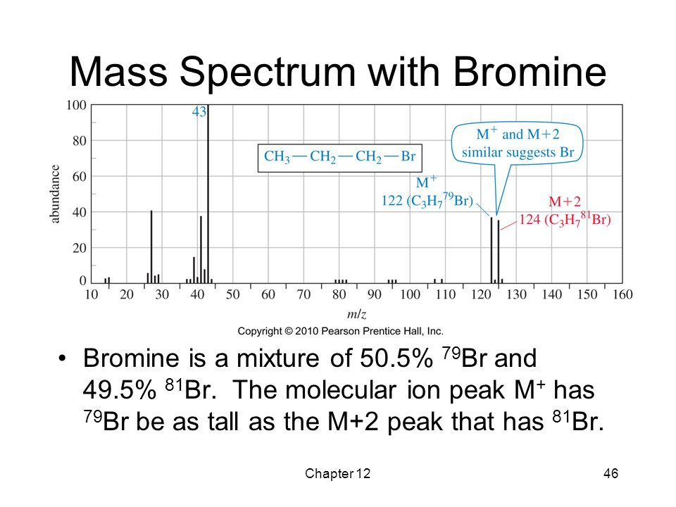 Chapter 1246 Mass Spectrum with Bromine Bromine is a mixture of 50.5% 79 Br and 49.5% 81 Br. The molecular ion peak M + has 79 Br be as tall as the M+