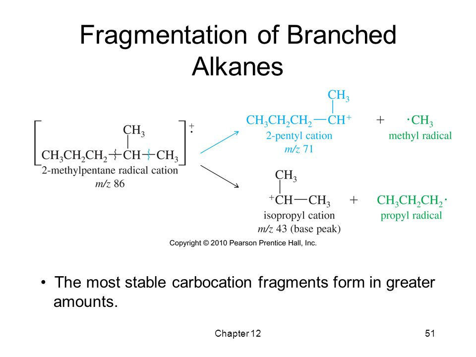Chapter 1251 Fragmentation of Branched Alkanes The most stable carbocation fragments form in greater amounts.