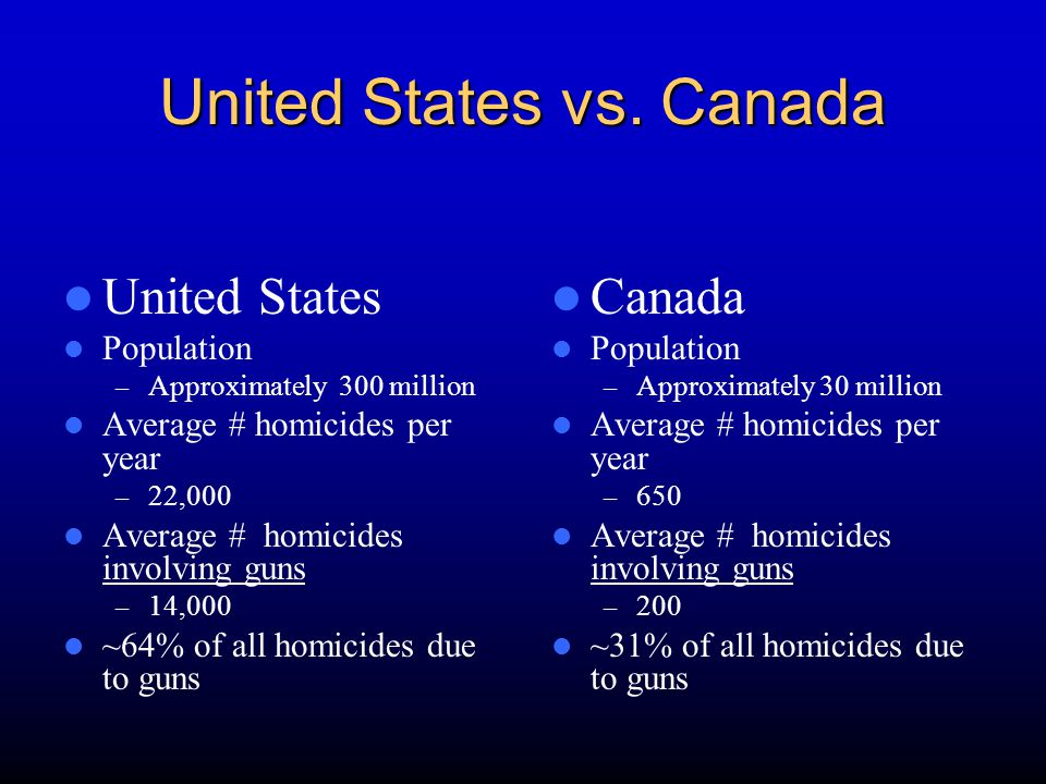 Difference between U.S.and Canada due to gun control.