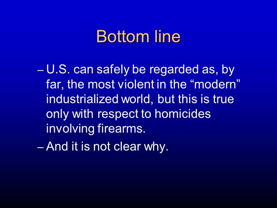 Bottom line – U.S.