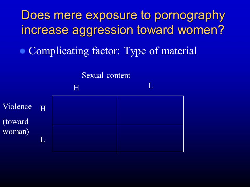 Representative study Donnerstein & Berkowitz (1981) – Prior provocation by female confederate – 3 films Aggressive/erotic (violent pornography) Purely erotic Non-erotic violence against women – DV: Intense shocks only delivered in aggressive-erotic condition – Other research shows that such films increase aggression only when the target is female.