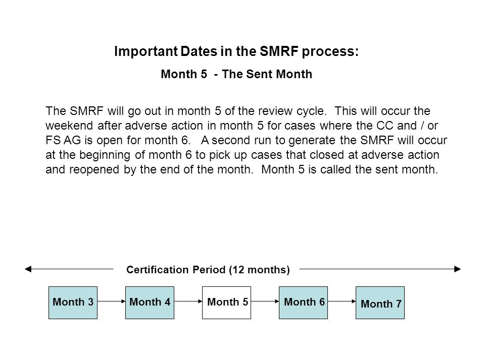 The SMRF will go out in month 5 of the review cycle.