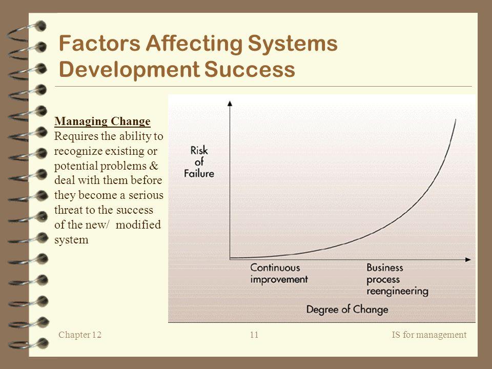 Chapter 12IS for management12 Factors Affecting Systems Development Success Use of project management tools –Schedule –Milestone –Deadline –Critical path –Program Evaluation Review Technique (PERT) –Gantt chart
