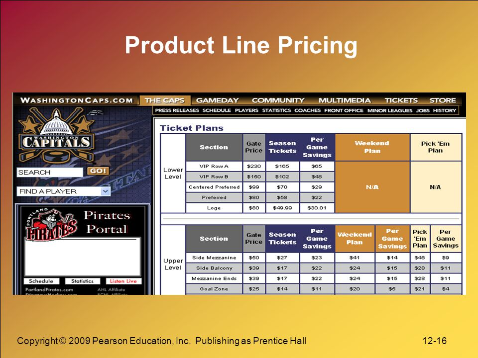 Copyright © 2009 Pearson Education, Inc. Publishing as Prentice Hall 12-16 Product Line Pricing