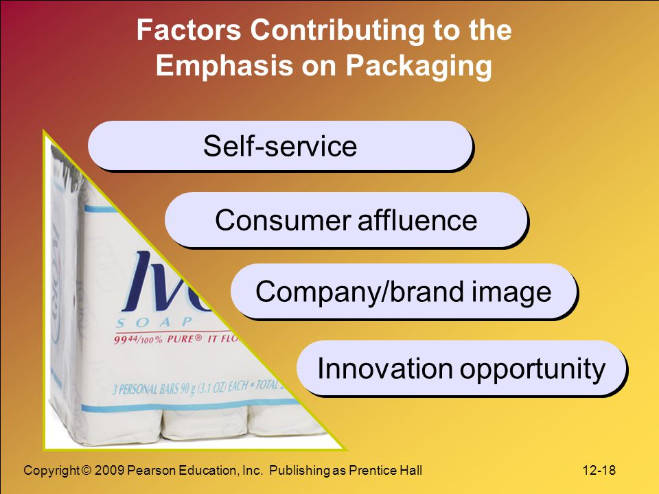 Copyright © 2009 Pearson Education, Inc. Publishing as Prentice Hall 12-18 Factors Contributing to the Emphasis on Packaging Self-service Consumer aff