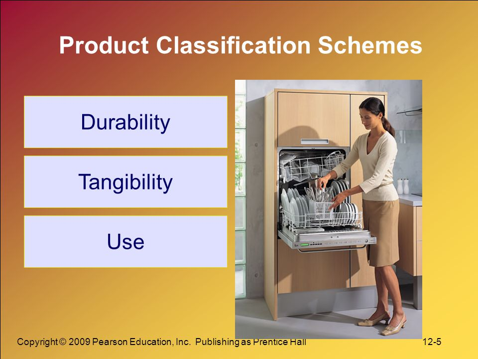 Copyright © 2009 Pearson Education, Inc. Publishing as Prentice Hall 12-5 Product Classification Schemes Durability Use Tangibility