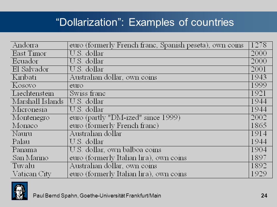 Paul Bernd Spahn, Goethe-Universität Frankfurt/Main23 Can speculation be averted? Dollarization: Another approach is to abandon a national currency al