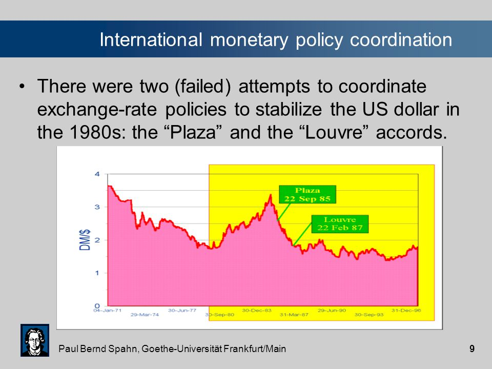 Paul Bernd Spahn, Goethe-Universität Frankfurt/Main29 Inflation targeting: strategy The strategy consists of –publicly announcing a medium-term numerical target for inflation that is well defined; –committing the central bank to price stability as the primary (if not sole) policy goal; –an information strategy that includes several indicators, not just monetary aggregates –increased communication with the public to render monetary policy more transparent; and –an increased accountability of the central bank for attaining its inflation target.