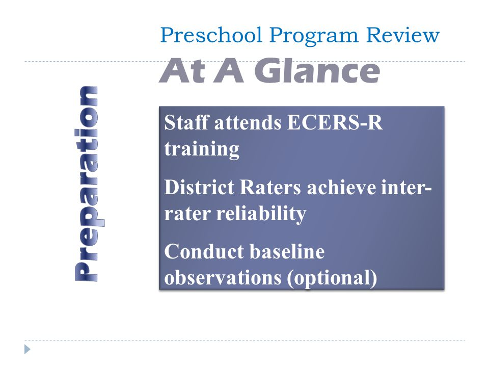 Preschool Program Review At A Glance Staff attends ECERS-R training District Raters achieve inter- rater reliability Conduct baseline observations (op
