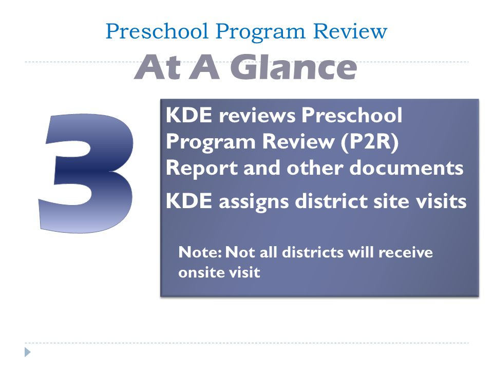 Preschool Program Review At A Glance KDE reviews Preschool Program Review (P2R) Report and other documents KDE assigns district site visits Note: Not