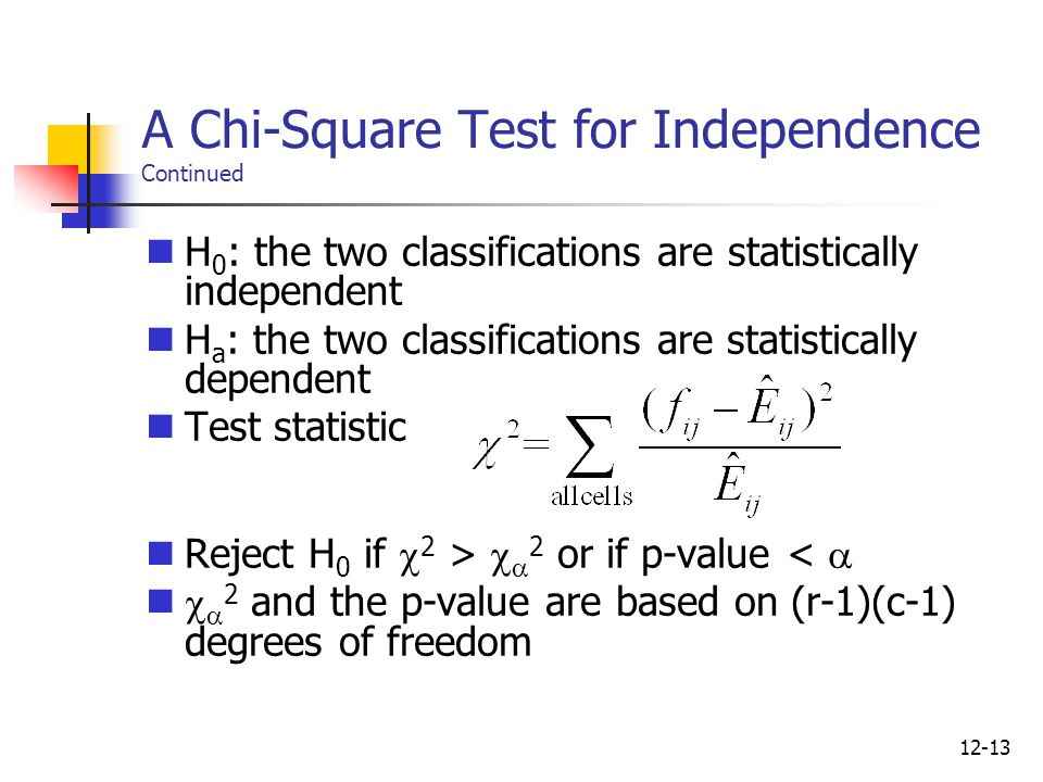 12-13 A Chi-Square Test for Independence Continued H 0 : the two classifications are statistically independent H a : the two classifications are statistically dependent Test statistic Reject H 0 if  2 >   2 or if p-value <    2 and the p-value are based on (r-1)(c-1) degrees of freedom