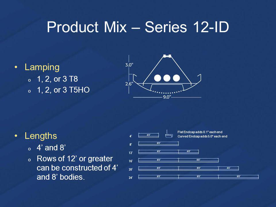 Product Mix – Series 12-ID Lamping o 1, 2, or 3 T8 o 1, 2, or 3 T5HO Lengths o 4' and 8' o Rows of 12' or greater can be constructed of 4' and 8' bodies.