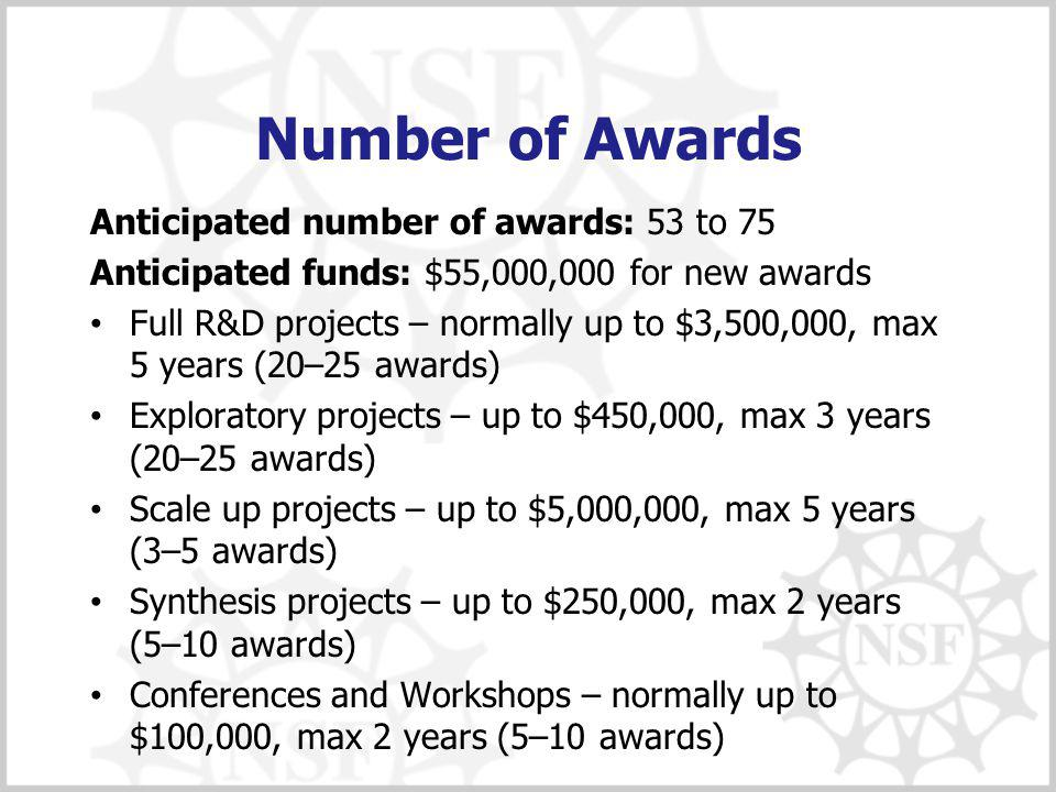 Number of Awards Anticipated number of awards: 53 to 75 Anticipated funds: $55,000,000 for new awards Full R&D projects – normally up to $3,500,000, max 5 years (20–25 awards) Exploratory projects – up to $450,000, max 3 years (20–25 awards) Scale up projects – up to $5,000,000, max 5 years (3–5 awards) Synthesis projects – up to $250,000, max 2 years (5–10 awards) Conferences and Workshops – normally up to $100,000, max 2 years (5–10 awards)