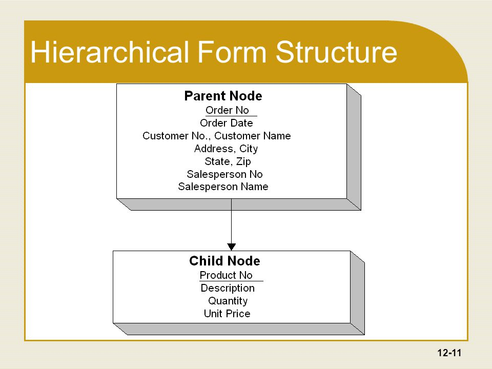 12-11 Hierarchical Form Structure