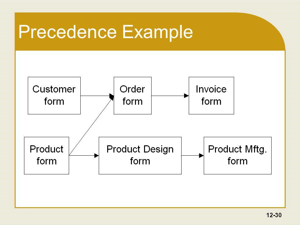 12-30 Precedence Example
