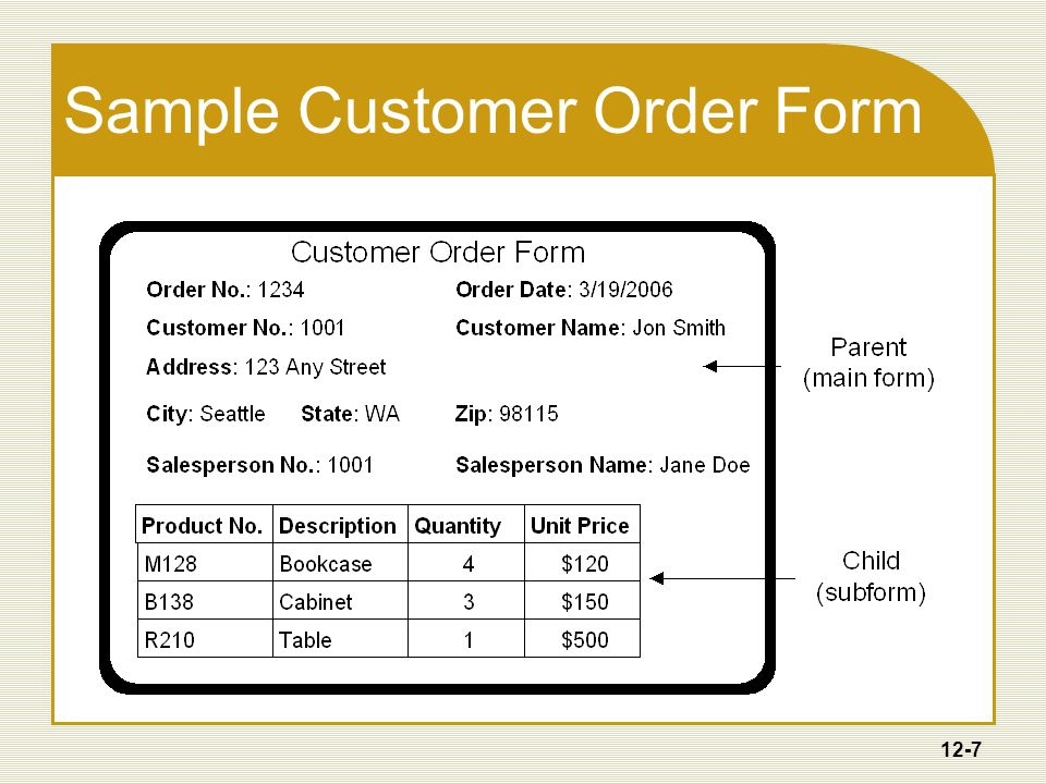 12-7 Sample Customer Order Form