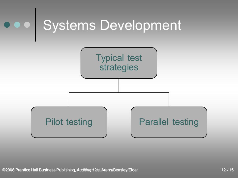 ©2008 Prentice Hall Business Publishing, Auditing 12/e, Arens/Beasley/Elder 12 - 15 Systems Development Typical test strategies Pilot testingParallel testing