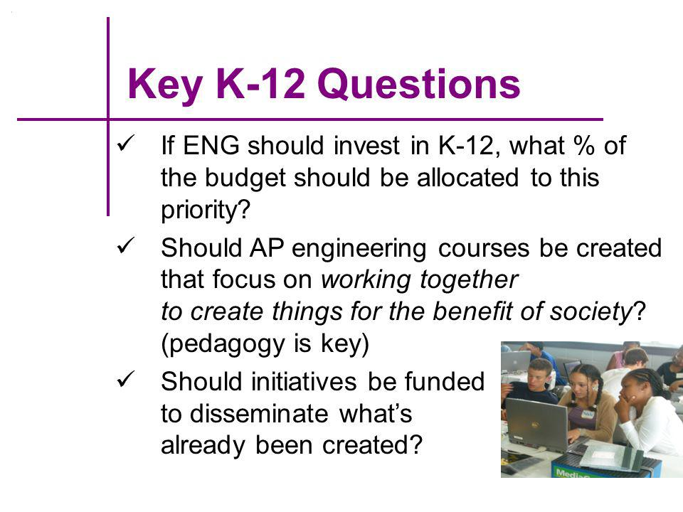 Key K-12 Questions If ENG should invest in K-12, what % of the budget should be allocated to this priority.