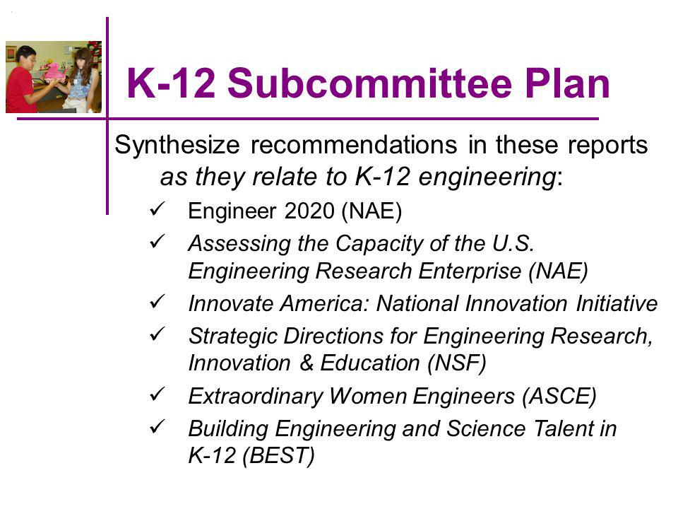 K-12 Subcommittee Plan Synthesize recommendations in these reports as they relate to K-12 engineering: Engineer 2020 (NAE) Assessing the Capacity of the U.S.