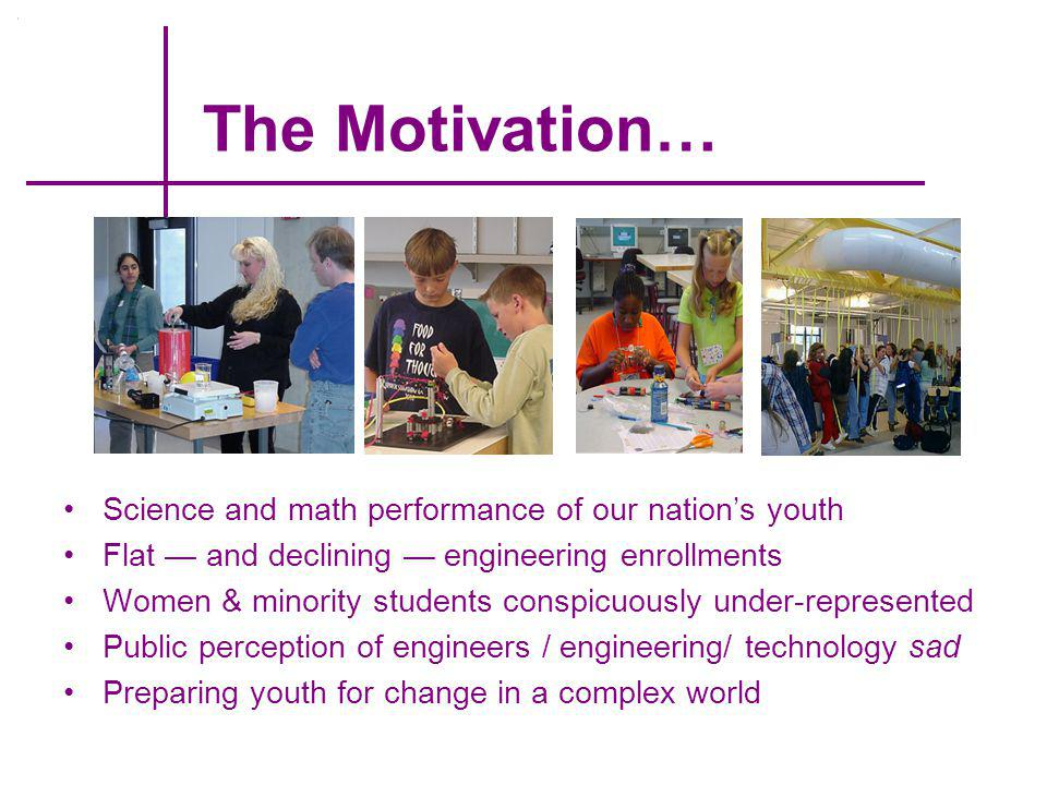 Science and math performance of our nation's youth Flat — and declining — engineering enrollments Women & minority students conspicuously under-represented Public perception of engineers / engineering/ technology sad Preparing youth for change in a complex world The Motivation…