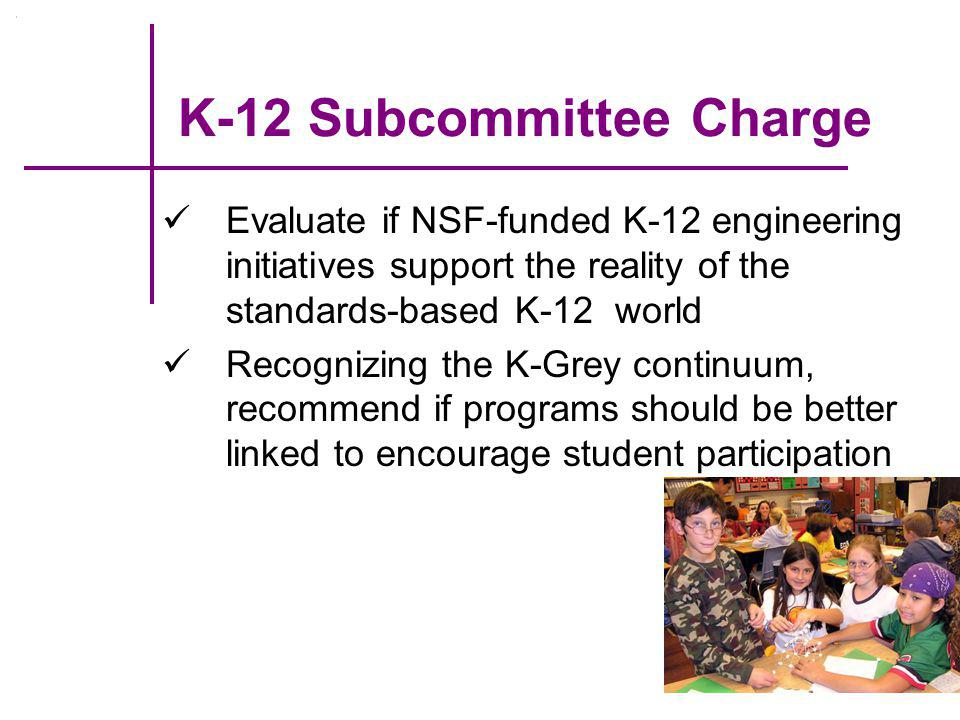 K-12 Subcommittee Charge Evaluate if NSF-funded K-12 engineering initiatives support the reality of the standards-based K-12 world Recognizing the K-Grey continuum, recommend if programs should be better linked to encourage student participation