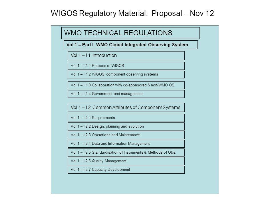 WIGOS Regulatory Material: Proposal – Nov 12 WMO TECHNICAL REGULATIONS Vol 1 – I.1 Introduction Vol 1 – I.2 Common Attributes of Component Systems Vol