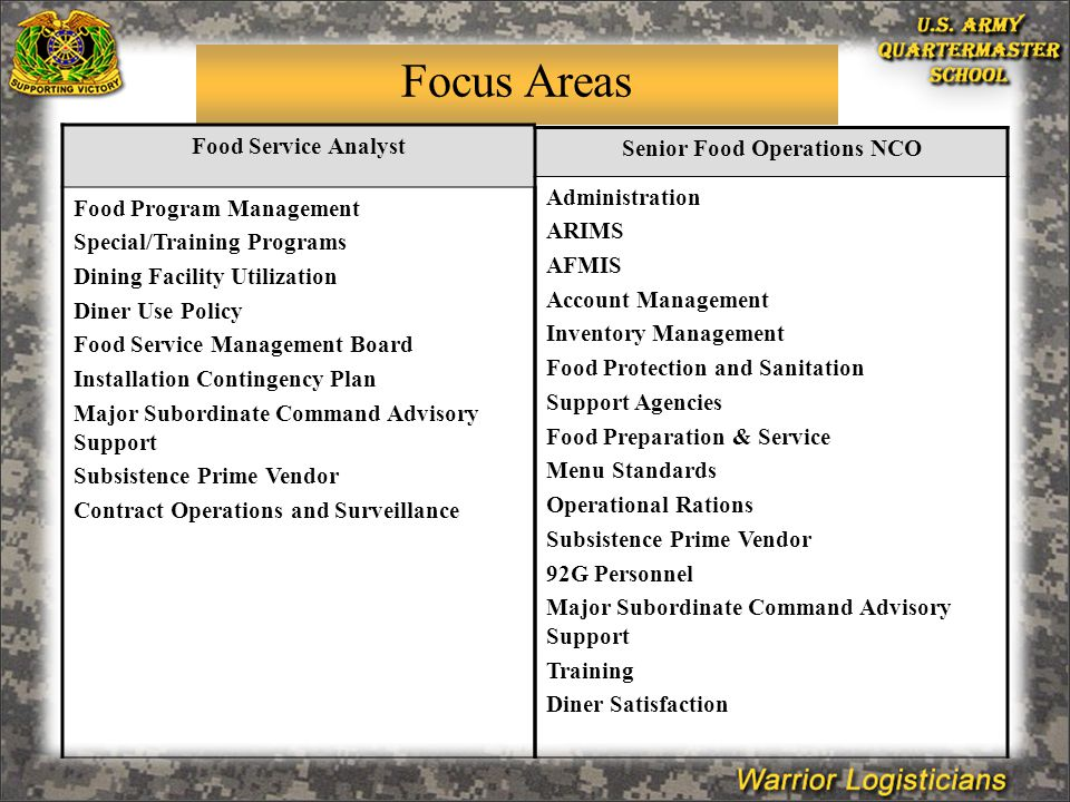 Focus Areas Food Service Analyst Food Program Management Special/Training Programs Dining Facility Utilization Diner Use Policy Food Service Management Board Installation Contingency Plan Major Subordinate Command Advisory Support Subsistence Prime Vendor Contract Operations and Surveillance Senior Food Operations NCO Administration ARIMS AFMIS Account Management Inventory Management Food Protection and Sanitation Support Agencies Food Preparation & Service Menu Standards Operational Rations Subsistence Prime Vendor 92G Personnel Major Subordinate Command Advisory Support Training Diner Satisfaction
