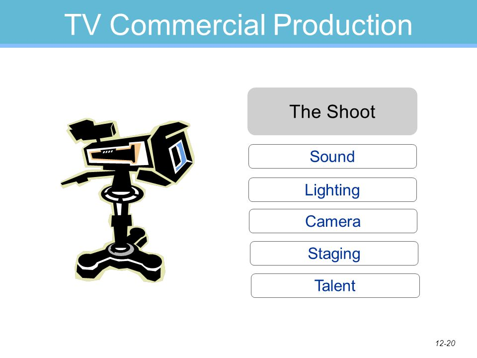 12-19 TV Commercial Storyboard