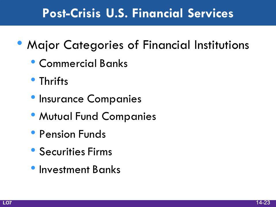 Post-Crisis U.S.