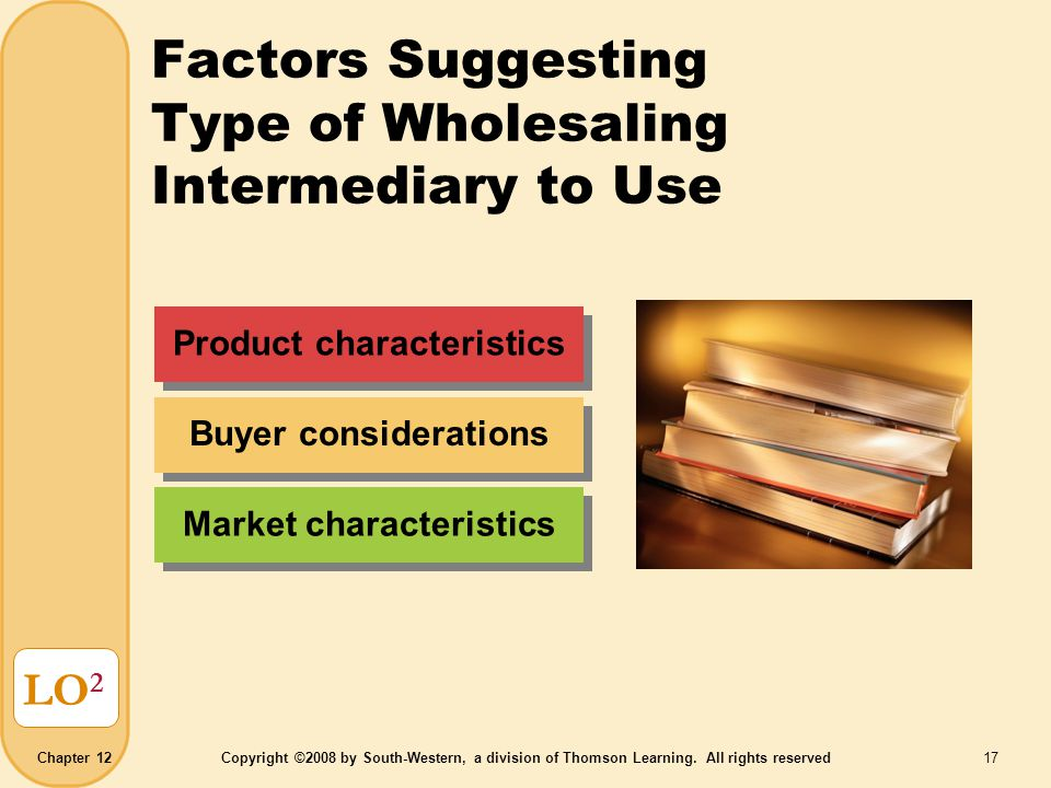 Chapter 12Copyright ©2008 by South-Western, a division of Thomson Learning. All rights reserved 17 Factors Suggesting Type of Wholesaling Intermediary
