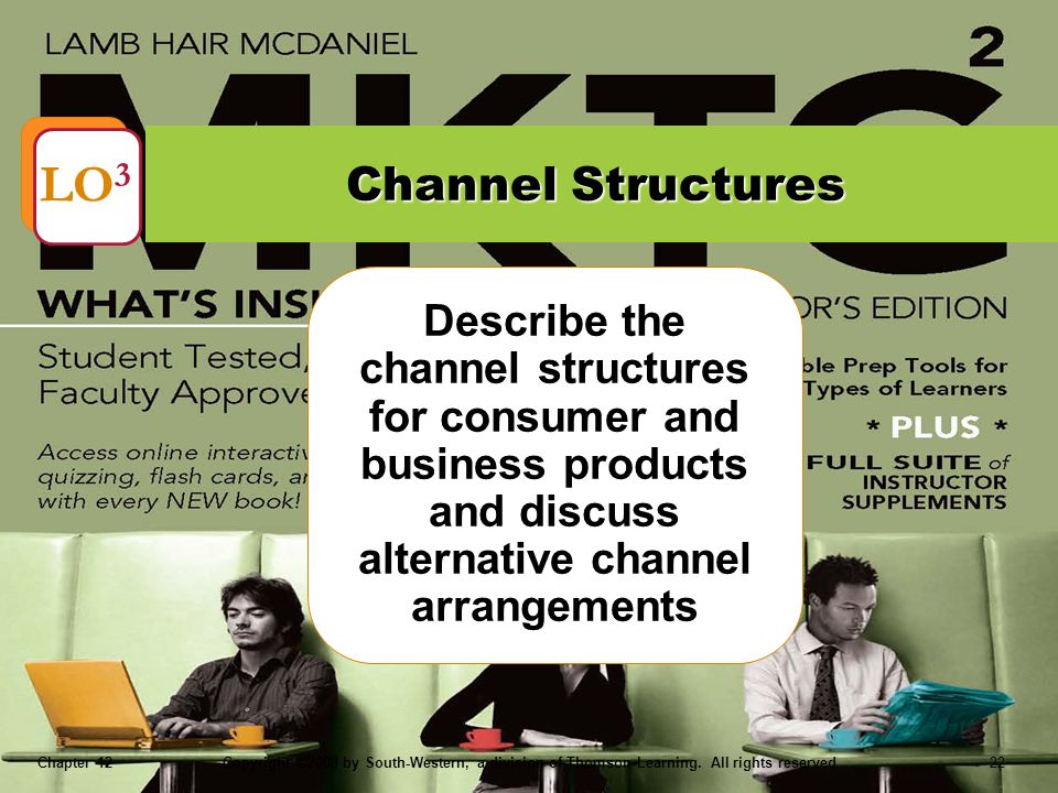 Chapter 12Copyright ©2008 by South-Western, a division of Thomson Learning. All rights reserved 22 Describe the channel structures for consumer and bu