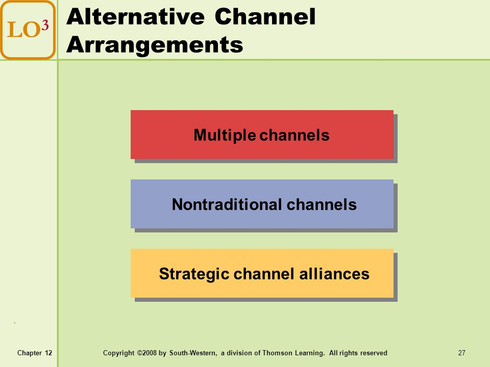 Chapter 12Copyright ©2008 by South-Western, a division of Thomson Learning. All rights reserved 27 Alternative Channel Arrangements LO 3 Multiple chan