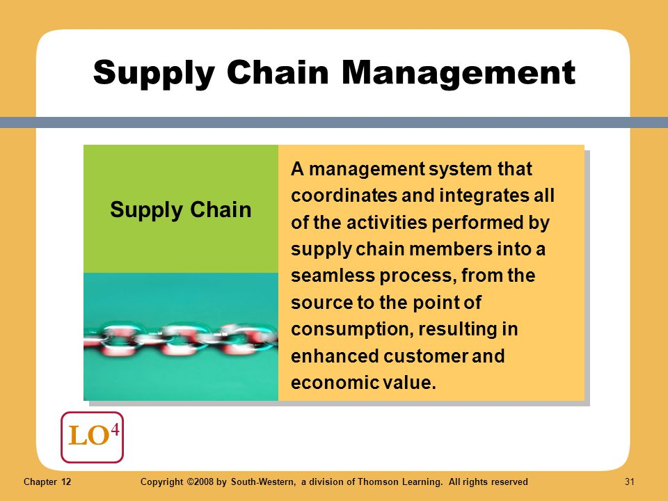 Chapter 12Copyright ©2008 by South-Western, a division of Thomson Learning. All rights reserved 31 LO 4 Supply Chain Management Supply Chain A managem