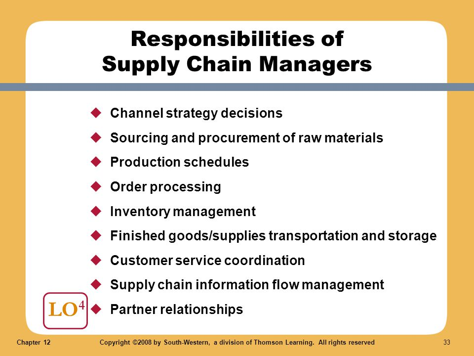 Chapter 12Copyright ©2008 by South-Western, a division of Thomson Learning. All rights reserved 33 LO 4 Responsibilities of Supply Chain Managers  Ch