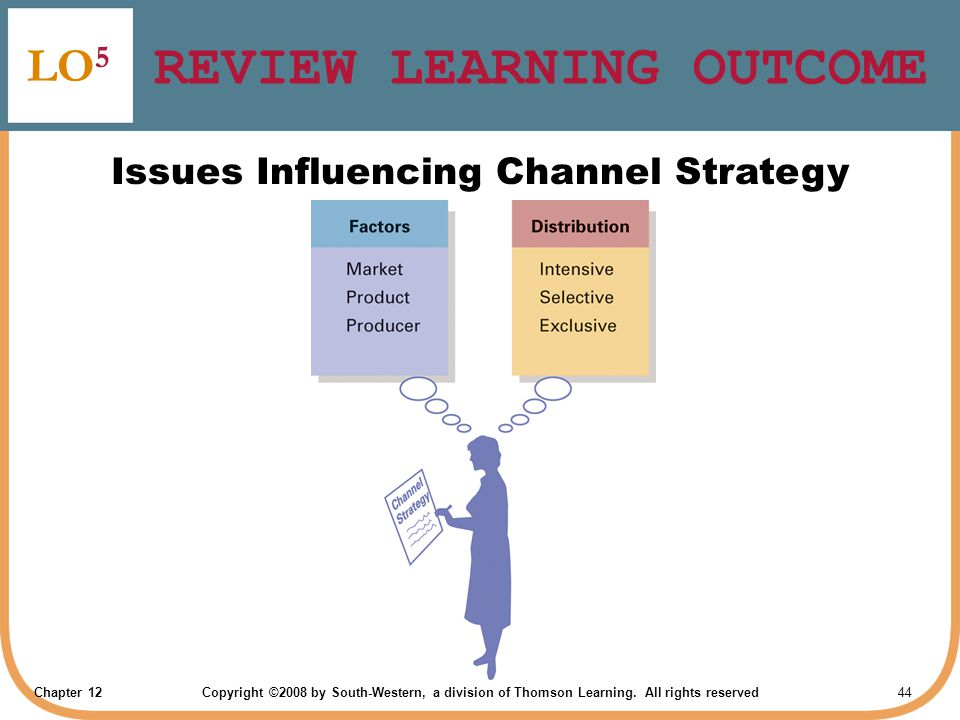 Chapter 12Copyright ©2008 by South-Western, a division of Thomson Learning. All rights reserved 44 REVIEW LEARNING OUTCOME LO 5 Issues Influencing Cha
