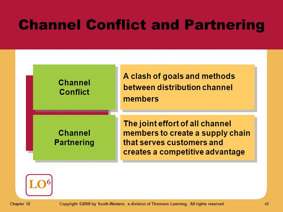 Chapter 12Copyright ©2008 by South-Western, a division of Thomson Learning. All rights reserved 48 Channel Conflict and Partnering LO 6 Channel Confli