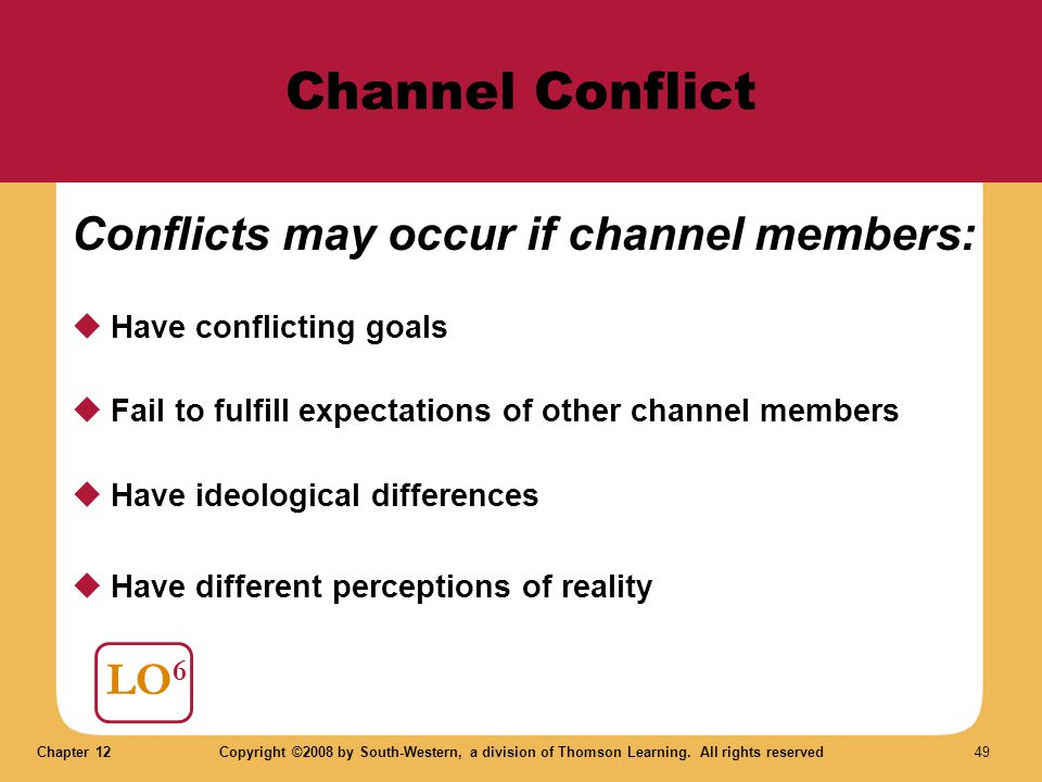 Chapter 12Copyright ©2008 by South-Western, a division of Thomson Learning. All rights reserved 49 Channel Conflict LO 6 Conflicts may occur if channe