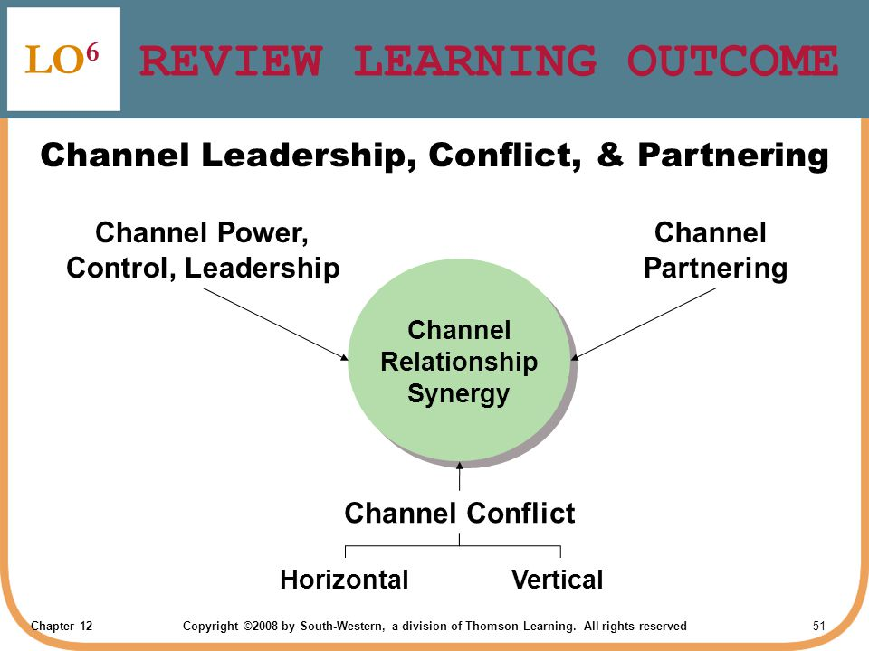 Chapter 12Copyright ©2008 by South-Western, a division of Thomson Learning. All rights reserved 51 REVIEW LEARNING OUTCOME LO 6 Channel Leadership, Co