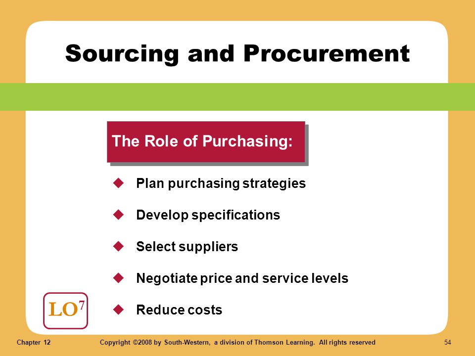 Chapter 12Copyright ©2008 by South-Western, a division of Thomson Learning. All rights reserved 54 Sourcing and Procurement LO 7  Plan purchasing str