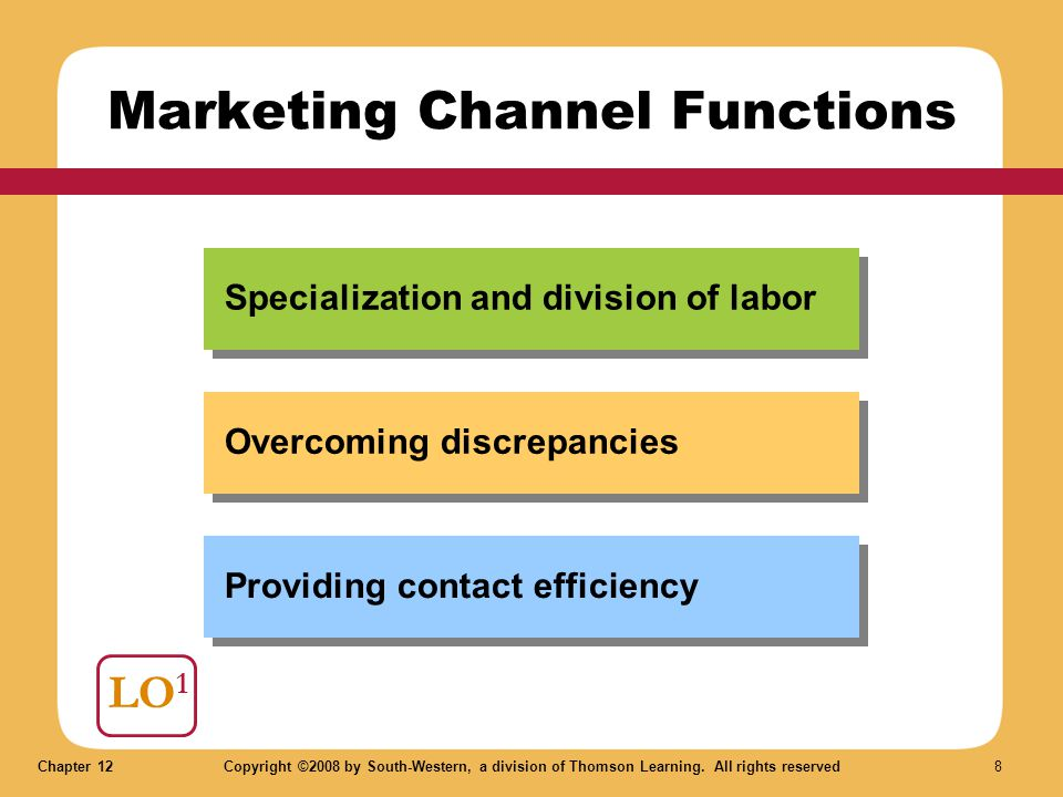 Chapter 12Copyright ©2008 by South-Western, a division of Thomson Learning. All rights reserved 8 LO 1 Marketing Channel Functions Specialization and