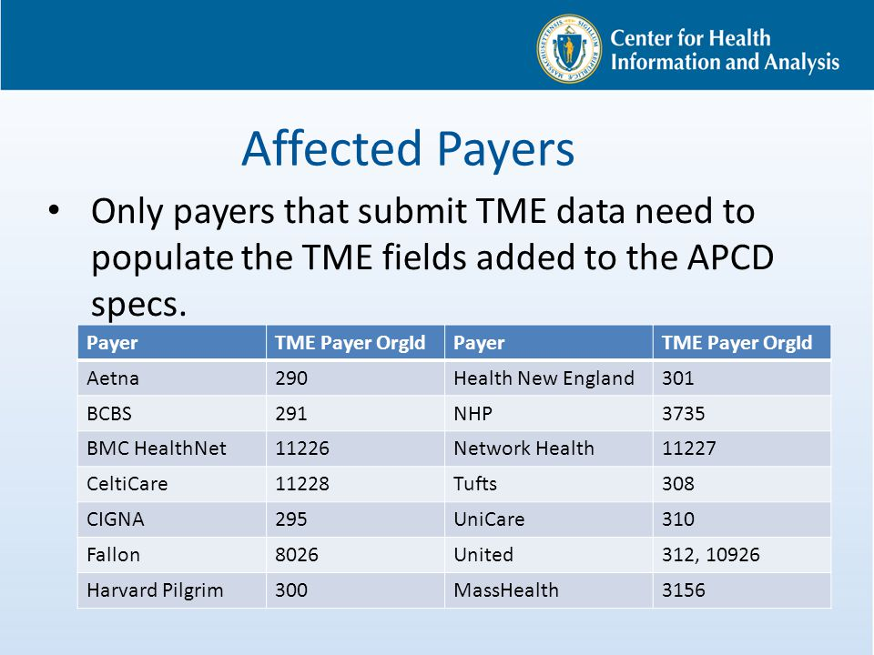 Affected Payers Only payers that submit TME data need to populate the TME fields added to the APCD specs. PayerTME Payer OrgIdPayerTME Payer OrgId Aet