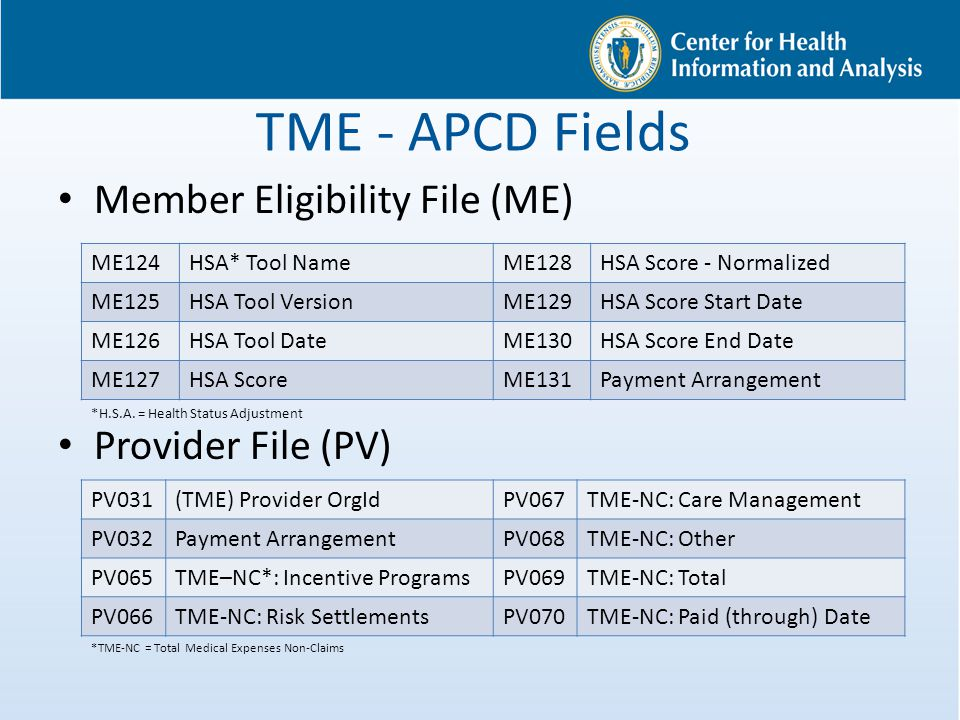 TME - APCD Fields Member Eligibility File (ME) Provider File (PV) ME124HSA* Tool NameME128HSA Score - Normalized ME125HSA Tool VersionME129HSA Score Start Date ME126HSA Tool DateME130HSA Score End Date ME127HSA ScoreME131Payment Arrangement PV031(TME) Provider OrgIdPV067TME-NC: Care Management PV032Payment ArrangementPV068TME-NC: Other PV065TME–NC*: Incentive ProgramsPV069TME-NC: Total PV066TME-NC: Risk SettlementsPV070TME-NC: Paid (through) Date *H.S.A.
