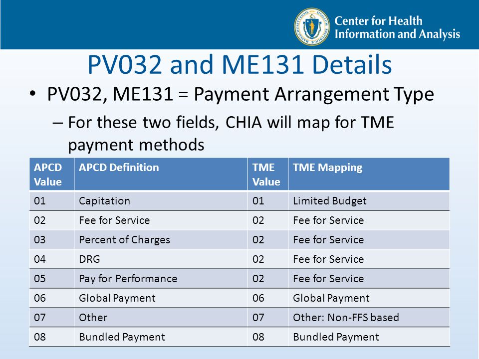 PV032 and ME131 Details PV032, ME131 = Payment Arrangement Type – For these two fields, CHIA will map for TME payment methods APCD Value APCD Definiti