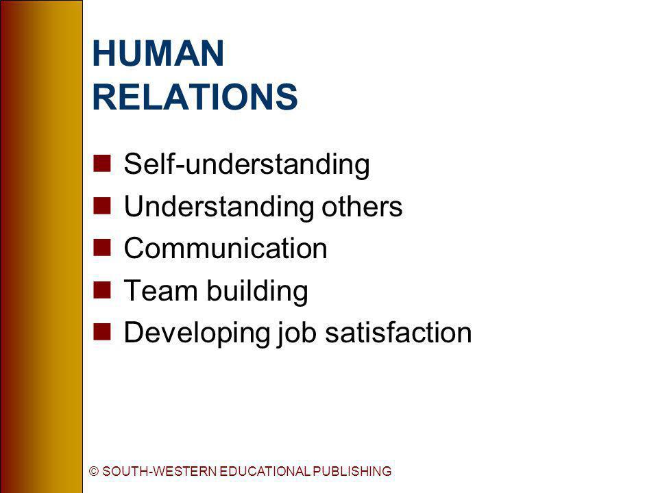 © SOUTH-WESTERN EDUCATIONAL PUBLISHING HUMAN RELATIONS nSelf-understanding nUnderstanding others nCommunication nTeam building nDeveloping job satisfa